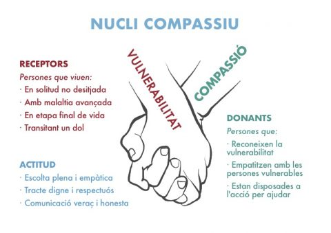 NC v1 català